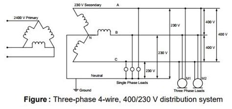 Solved The Loads Connected Three Phase Wire