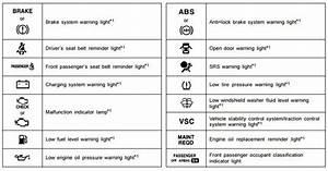 Hyster Forklift Dash Warning Lights