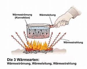 Enthalpie Berechnen : installation climatisation gainable kinetische energie beispiel ~ Themetempest.com Abrechnung
