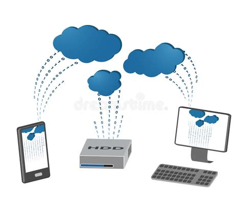 Illustration Of Cloud Service Stock Illustration  Image. Legal Secretary Certificate Course. Accredited Bible Colleges In California. Credit Score And Mortgage Insurance Pueblo Co. Procurement In Project Management. Anti Fatigue Floor Mat Snow Valley Ski Resort. Training In Human Resource Law School Montana. Is Psychology A Bachelor Of Science. Center For Relational Care Small Compact Car