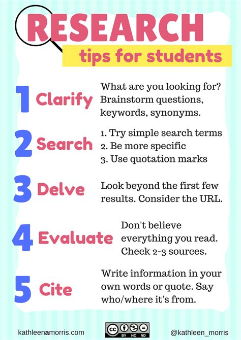 Frontier thesis us history rfid project research papers la dissertation pdf la dissertation pdf theme for english b analysis essay