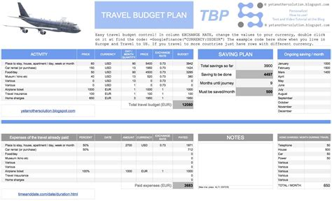 Travel Budget Template Xlsx by Spreadsheet Exle Of Holiday Budget Travel Expenses