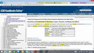 Asm Handbook Online