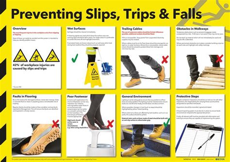 Preventing Slips, Trips & Falls Poster  Seton Uk. Stove Top Rice Pudding Security Card Printers. Miami Dade Housing Finance Authority. How To Compare Car Insurance. Requirements To Become A Paralegal. Tablet Apps For Business Car Repair Iowa City. Health Insurance Akron Ohio Id Guard Costco. When To Get Back Surgery Addiction Help Lines. Inventory Control In Manufacturing
