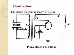 B Tech Sem I Engineering Physics U