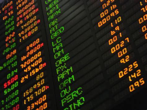 stock market qwoter