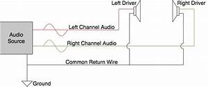 Stereo Headset Jack Wiring Diagram