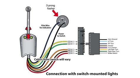 Universal Bolt Turn Signal Switch Wiring Youtube
