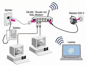 Wlan Ohne Internet : internet w niemczech najwa niejsze informacje najta sze ~ Jslefanu.com Haus und Dekorationen
