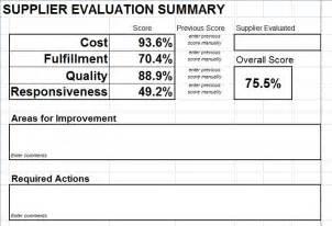 Microsoft Excel Spreadsheet Templates Supplier Evaluation Scorecard Templatestaff
