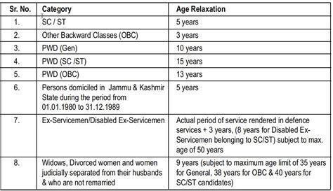 apply for sbi clerk recruitment 2016