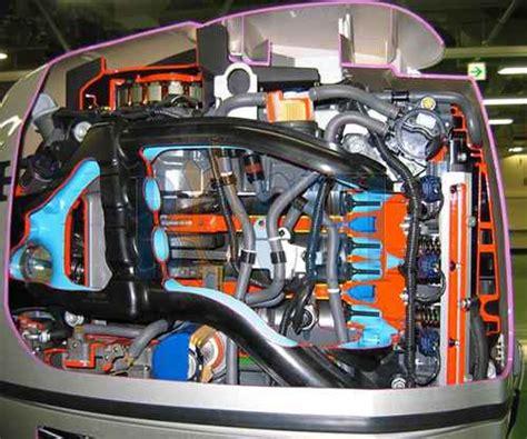 Honda Boat Motors 90hp by Low Price Honda 90hp 4 Stroke Electric Efi Gasoline