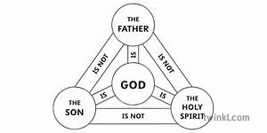 The Holy Trinity Diagram Black And White Illustration