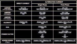 Watt Volt Ampere : volt ampere volt ampere in kilowatt ~ A.2002-acura-tl-radio.info Haus und Dekorationen
