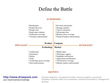 what is the definition of siege define the battle diagram