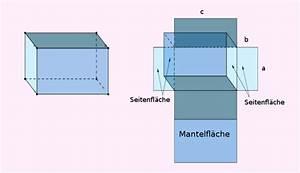 Oberfläche Eines Quaders Berechnen : quader und w rfel formeln f r fl che und volumen ~ Themetempest.com Abrechnung
