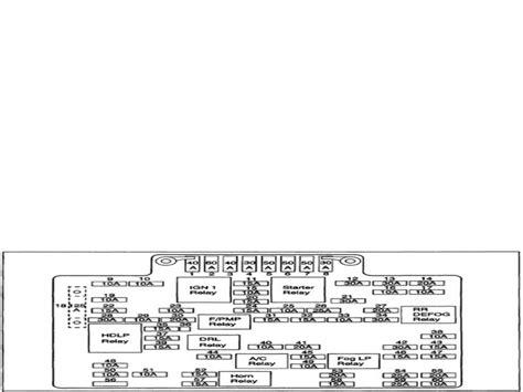 1998 Chevy Fuse Diagram by 1998 Chevy Blazer Fuse Box Diagram Wiring Forums