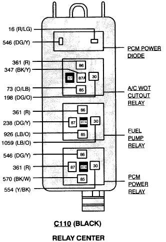 1999 Grand Marqui Fuse Box Diagram Ford by 2005 Mercury Grand Marquis Fuse Box Mercury Auto Wiring