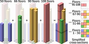 Filewillis tower tube structuresvg wikimedia commons for How many floors are in the sears tower