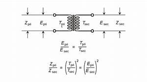 Transformers  Impedance Vs Voltage