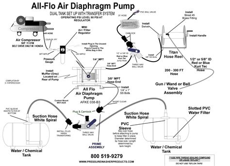 Delavan Wiring Diagram by How To Plumb Your Soft Wash Single Tank Two Tanks