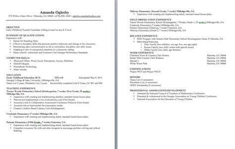 Create A Website For My Resume by Resume Amanda Oglesby