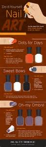 Tips to do yourself the latest nail art tipsographic
