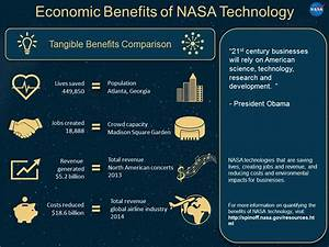 Technology -- State of the Union Sharable | NASA