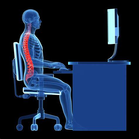 ergonomie bureau ergonomics eh s