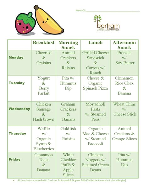daycare menu plans sustainability in childcare 996 | Banana Week 1