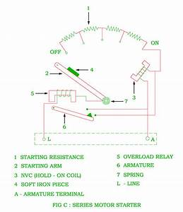 Function Of Starter In The Dc Motor