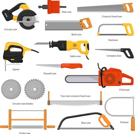 types  saws    hand electric
