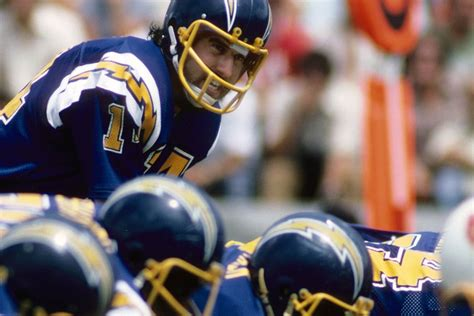 A History Of The San Diego Chargers