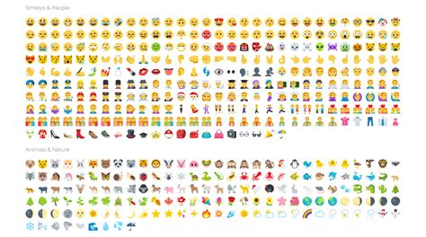 emojis copy and paste iphone emojis i can copy paste