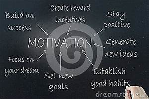 How To Read Human Design Chart Motivation Royalty Free Stock Photo Image 30890395