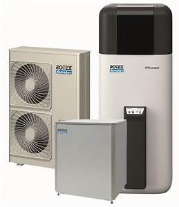 Wärmepumpe Luft Luft : luft wasser w rmepumpe hpsu 4 16 kw domotec ~ Watch28wear.com Haus und Dekorationen