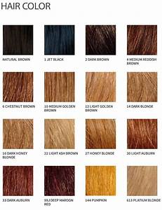 Hair Texture Chart California Wigs