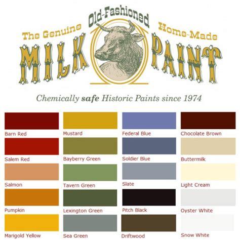 old fashioned milk paint faq s