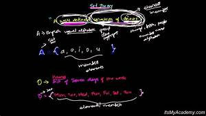 What Is Set Theory In Mathematics