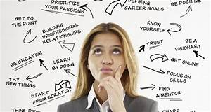 Self-Appraisal: Taking Charge of Your Destiny at Work