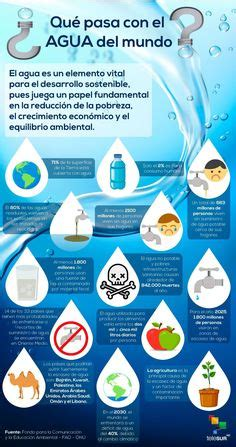 9 mejores imágenes de Cartel ahorrar agua Cuidado del