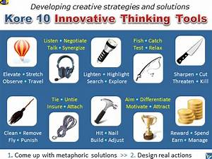 INNOVATION JAZZ: Yin and Yang Strategies - adaptation and ...