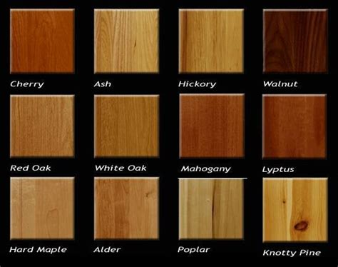 Dutch Touch Blog! Stay Informed! Types Of Wood For