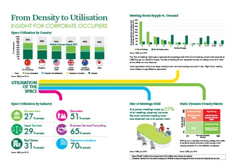 Cbre It Help Desk Australia by Are Workstations In Asia Becoming Smaller Human