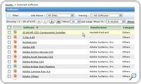 Best Help Desk Software For Msp by Asset Management Help Desk Managed Service Provider