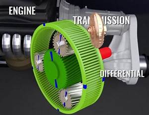 The Difference Between Automatic And Manual Transmission