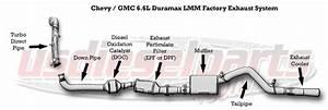 2007-10 Chevy  Gmc 6 6l Duramax