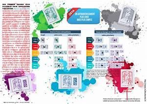 Poids Courrier Timbre : 2016 des timbres encore plus flexibles pour affranchir vos ~ Medecine-chirurgie-esthetiques.com Avis de Voitures