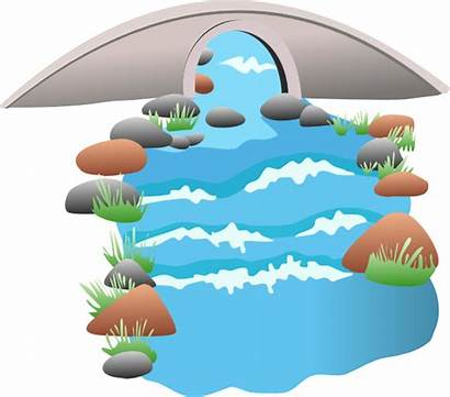 Clipart River Rivers Streams Clip Down Flowing