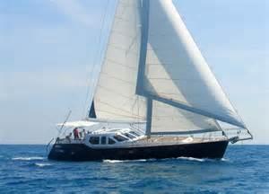 Boat Sailing Yachts